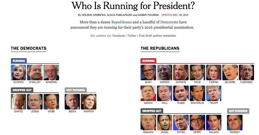 NYT Election Tracker