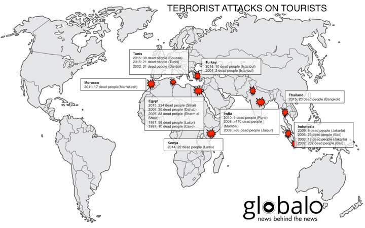 Global_terrorist_attacks_on_tourism