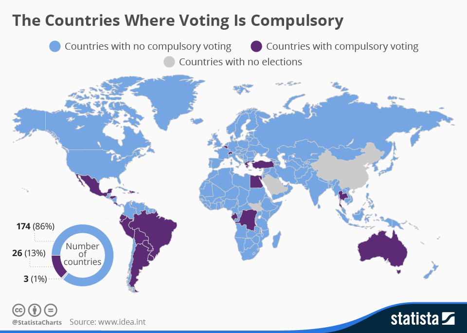 CRAZY US PRESIDENTIAL ELECTIONS ON TUESDAY WHY NOT SUNDAY OR - Election turn out us map