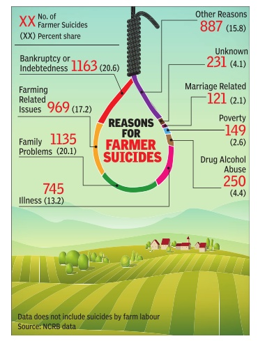 Causes_of_farmer_suicides