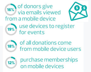 mobile-giving-stats