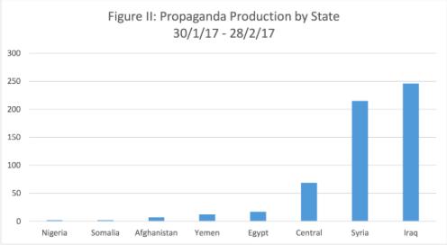ISIS Propaganda 2